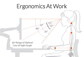 Ergonomics_Work_Home