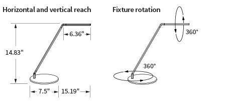 Fundamentals LED Desk Light
