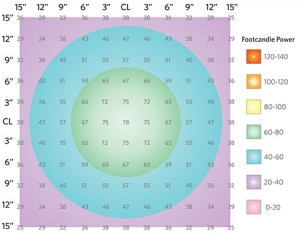 Fundamentals_Photometric
