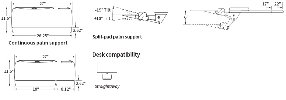 Standard Platform System