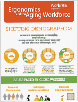 Ergonomics & Aging Workforce Infographic
