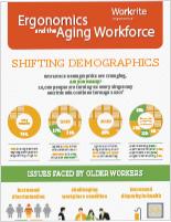 Ergonomics & Aging Workforce Infographic