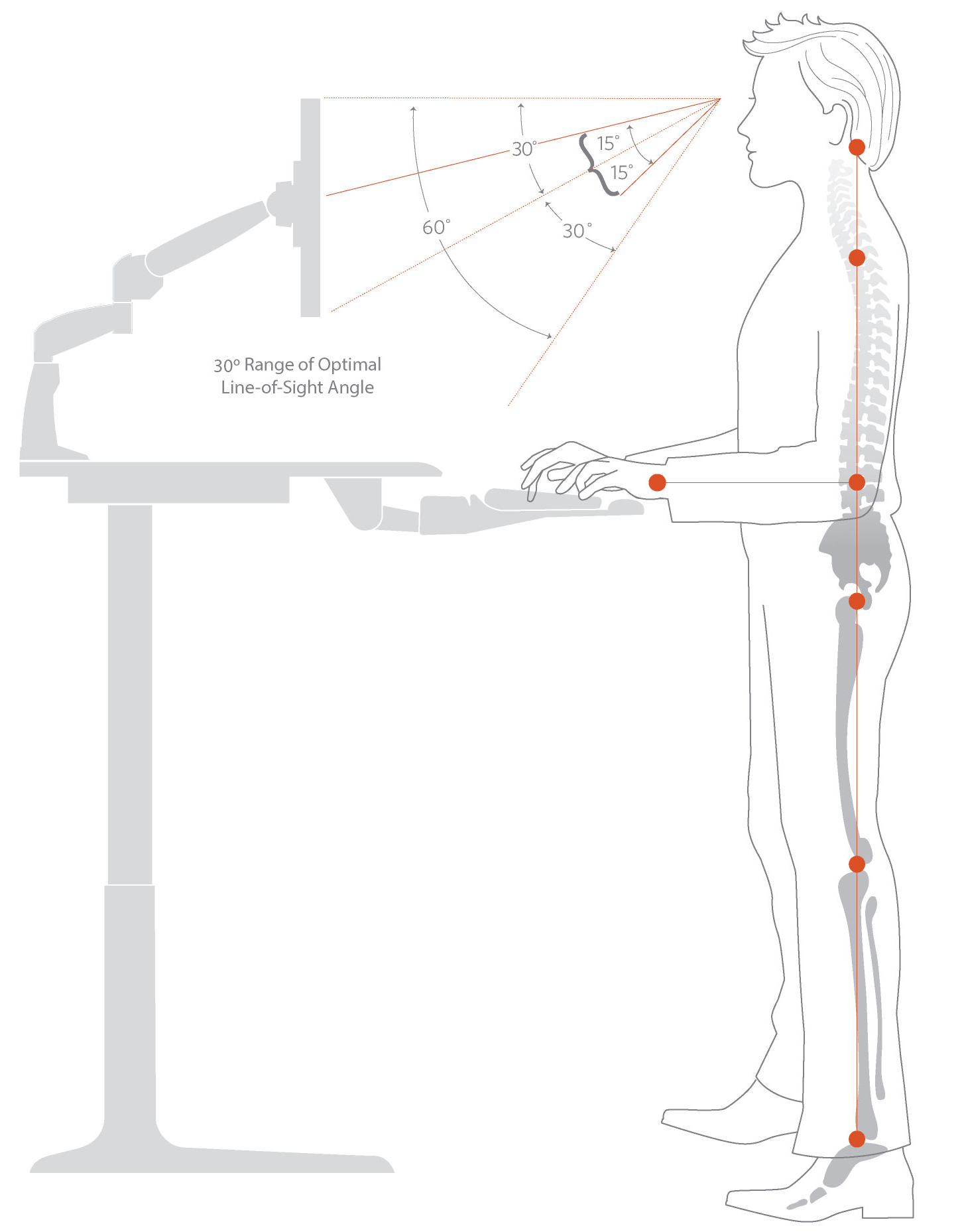 Facts About Standing Desks Good Ergonomics In The Modern Workplace Labelled Photo Of A Computer Showing Monitor Stood On
