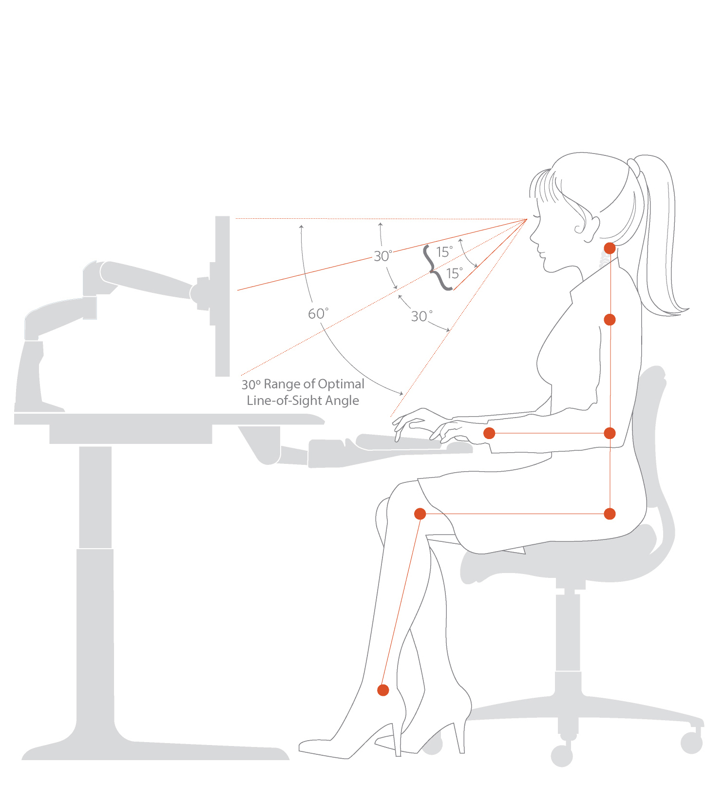 Facts About Standing Desks