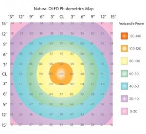 Natural_Photmetric-300x275