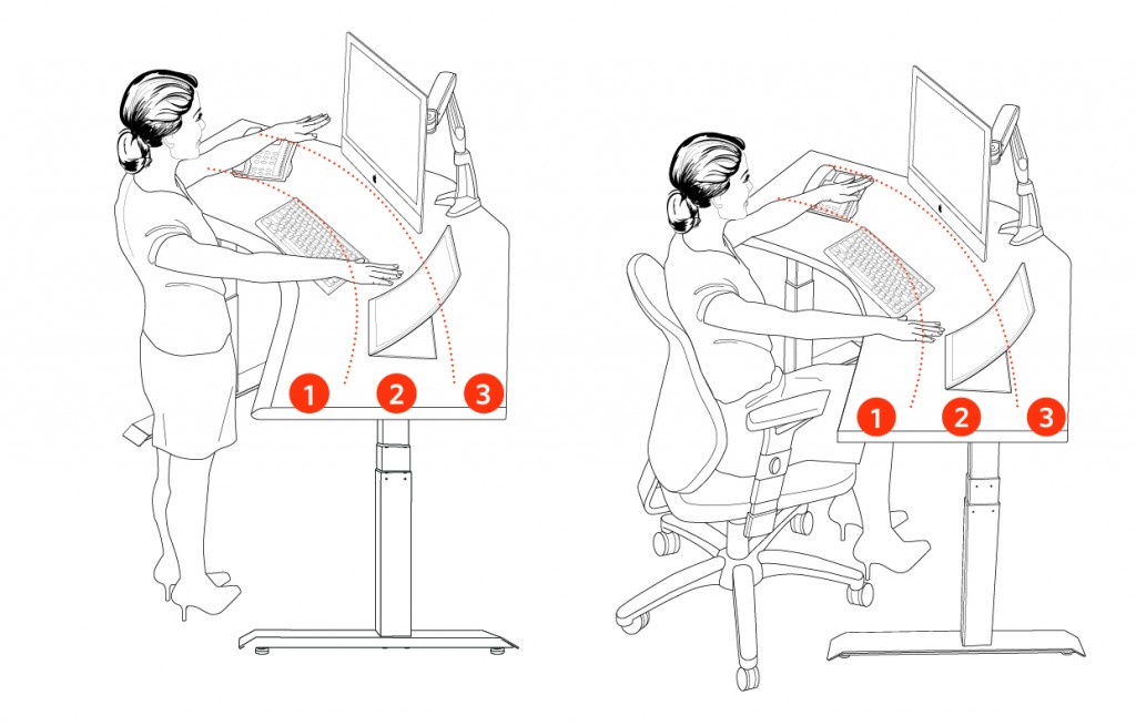 ergonomic-desk-zones