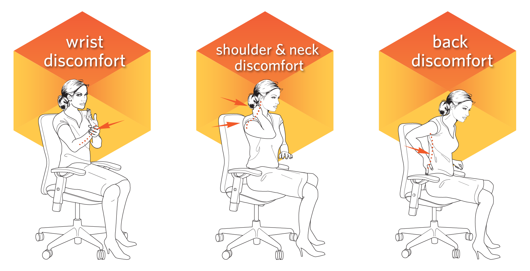 bad-posture-issues