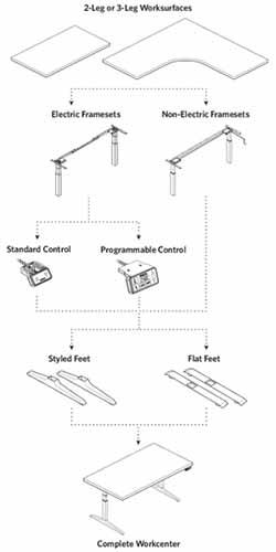 configure-workcenter