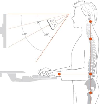 Ergonomic-workcenters