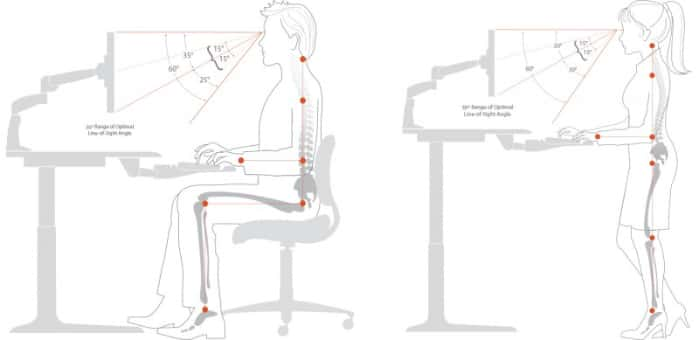 ergonomics-workcenter