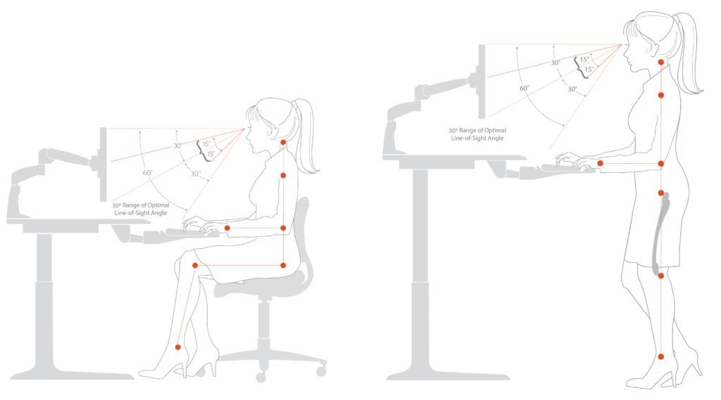 ergonomic-sit-stand