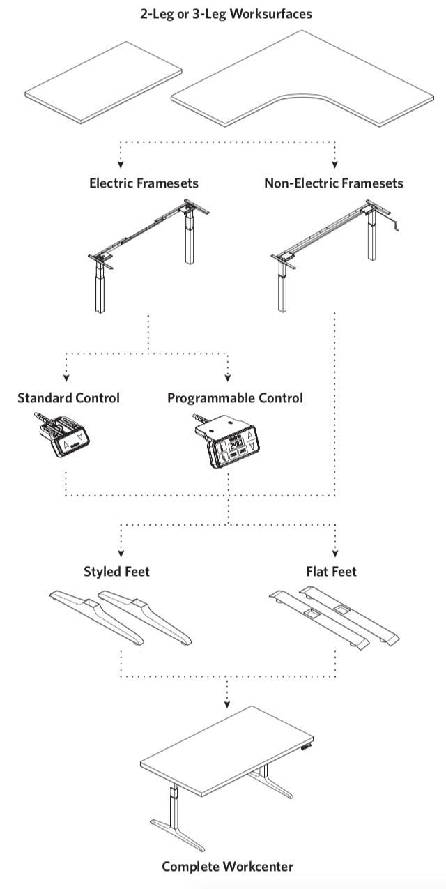 desk-configure