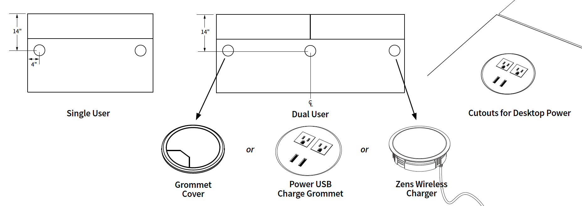 computer-desk-grommet-options